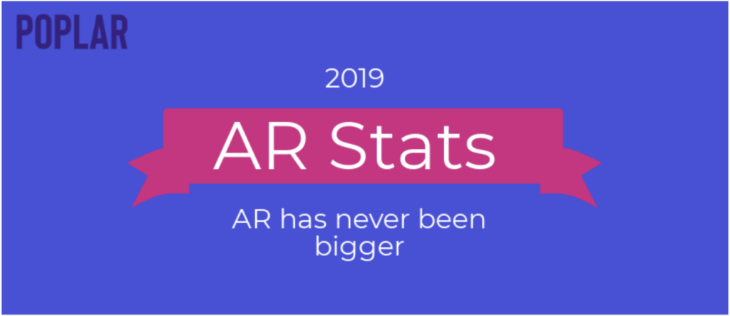 augmented reality statistics